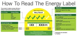 how-to-read-the-energy-label